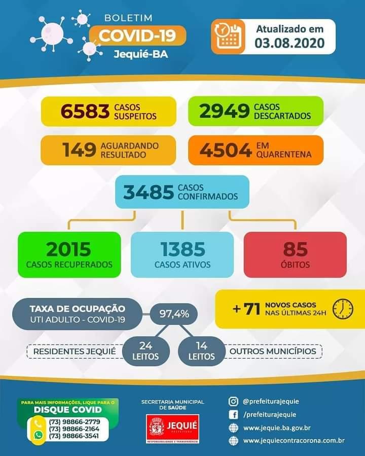 Boletim Epidemiológico do Coronavírus em Jequié