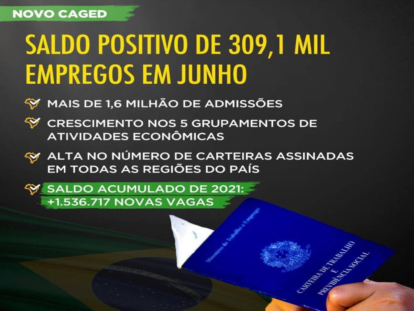 Brasil registra aumento no número de pessoas com carteiras assinadas